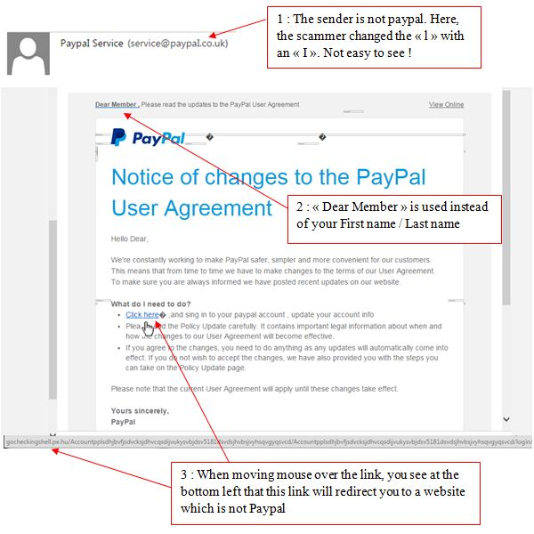 Paypal Phishing analysis